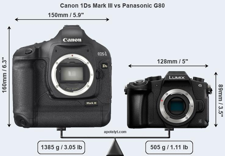 Compare Canon 1Ds Mark III and Panasonic G80