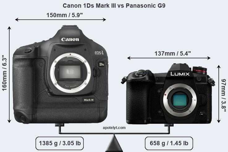 Compare Canon 1Ds Mark III vs Panasonic G9