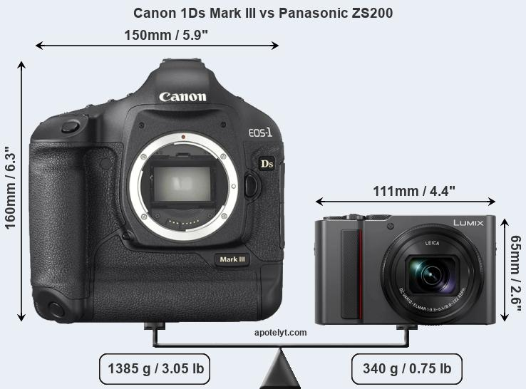 Size Canon 1Ds Mark III vs Panasonic ZS200
