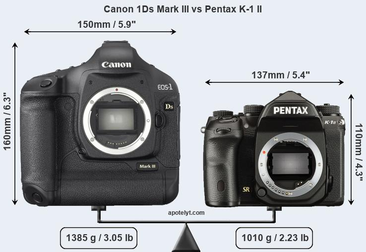 Size Canon 1Ds Mark III vs Pentax K-1 II