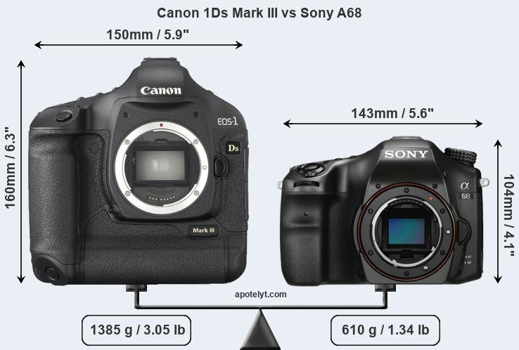 Size Canon 1Ds Mark III vs Sony A68