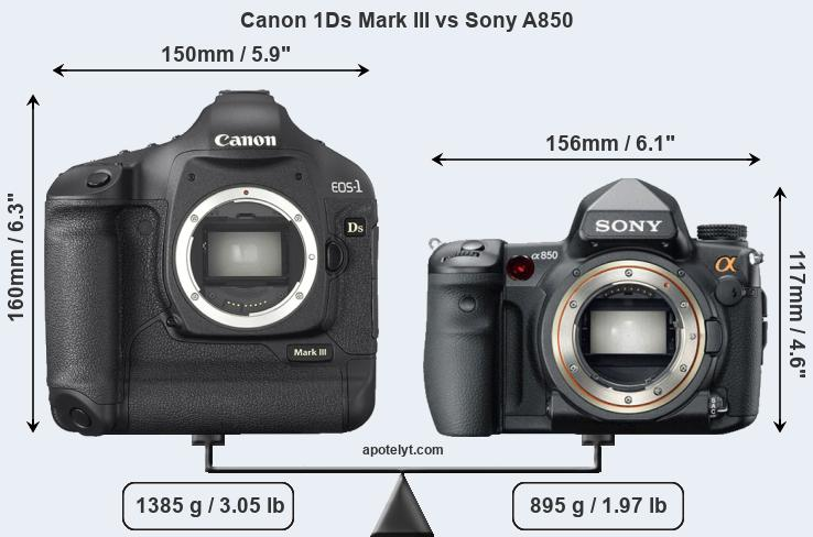 Size Canon 1Ds Mark III vs Sony A850