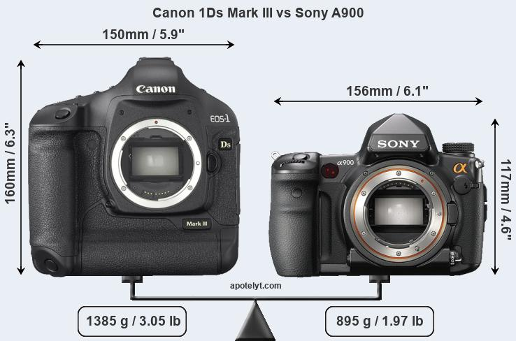 Size Canon 1Ds Mark III vs Sony A900