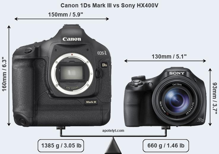 Size Canon 1Ds Mark III vs Sony HX400V
