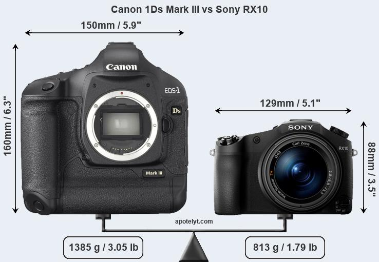 Size Canon 1Ds Mark III vs Sony RX10