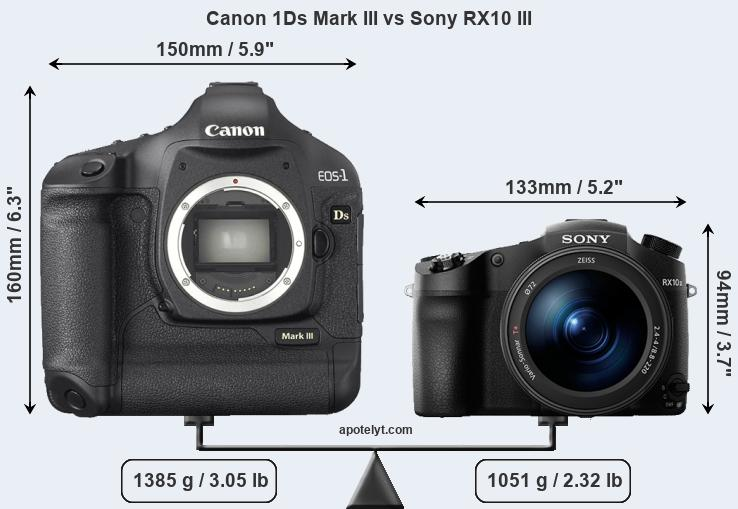 Size Canon 1Ds Mark III vs Sony RX10 III
