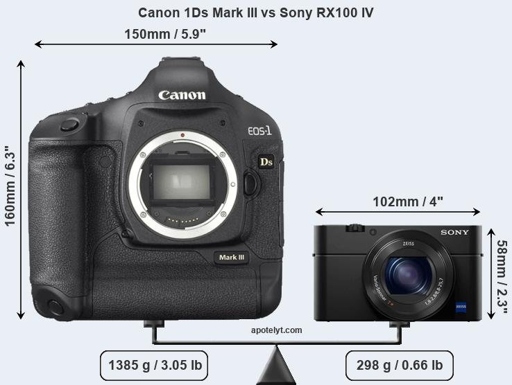 Size Canon 1Ds Mark III vs Sony RX100 IV