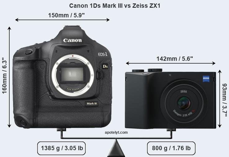 Size Canon 1Ds Mark III vs Zeiss ZX1