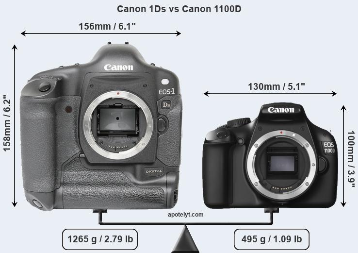 Compare Canon 1Ds and Canon 1100D