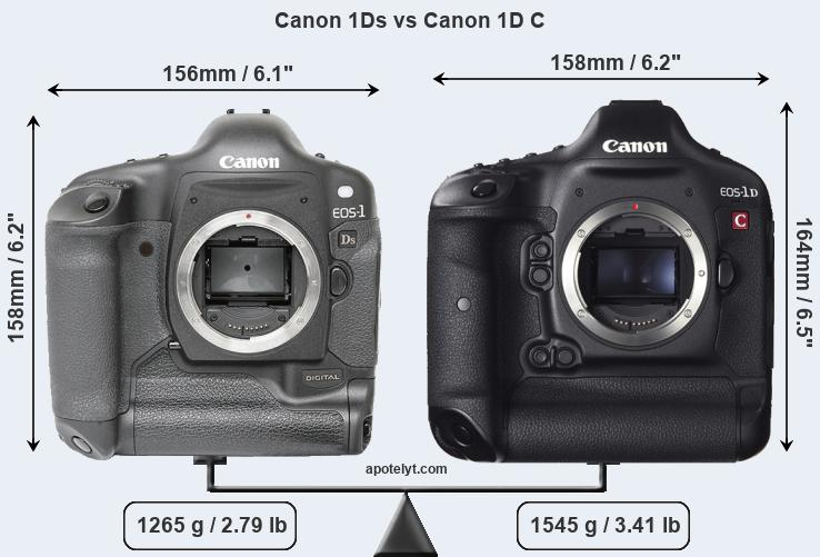Compare Canon 1Ds and Canon 1D C