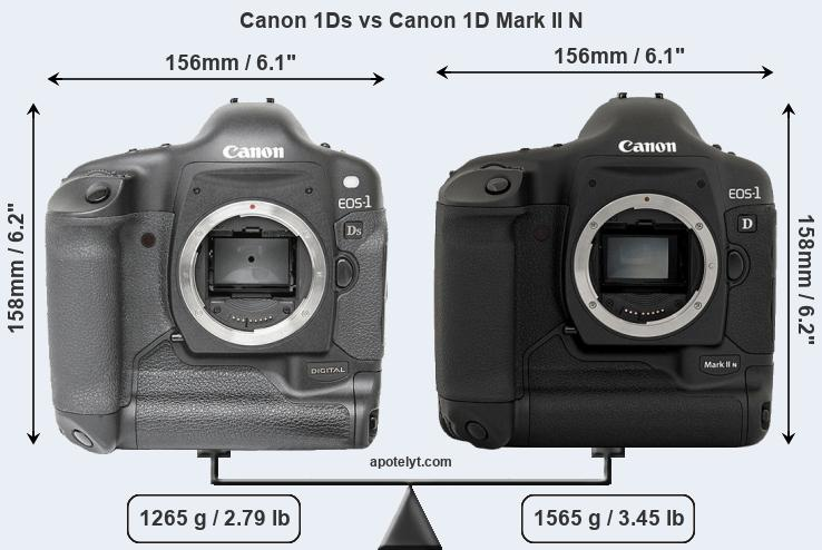 Compare Canon 1Ds and Canon 1D Mark II N