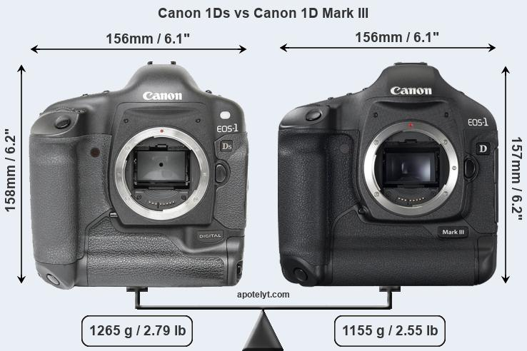 Size Canon 1Ds vs Canon 1D Mark III