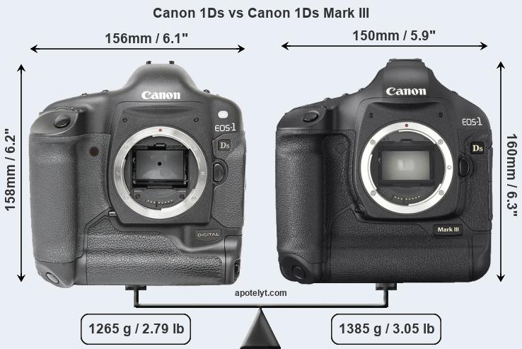 Compare Canon 1Ds vs Canon 1Ds Mark III