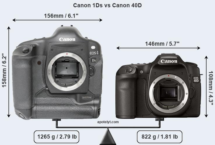 Compare Canon 1Ds and Canon 40D