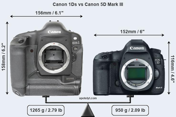 Compare Canon 1Ds vs Canon 5D Mark III