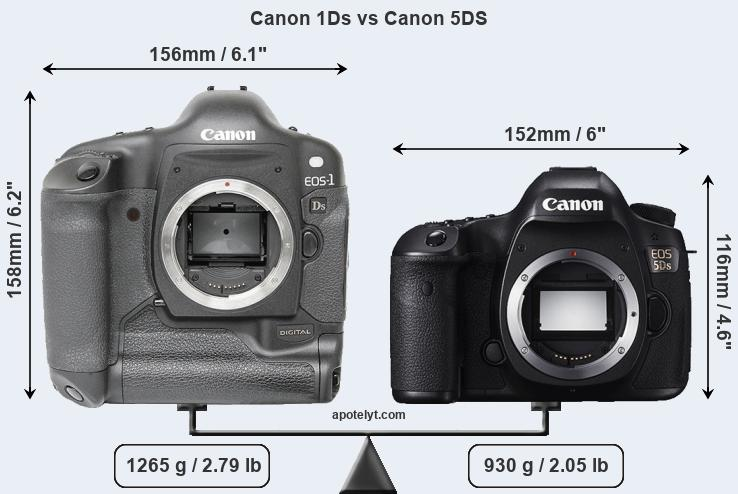 Compare Canon 1Ds vs Canon 5DS