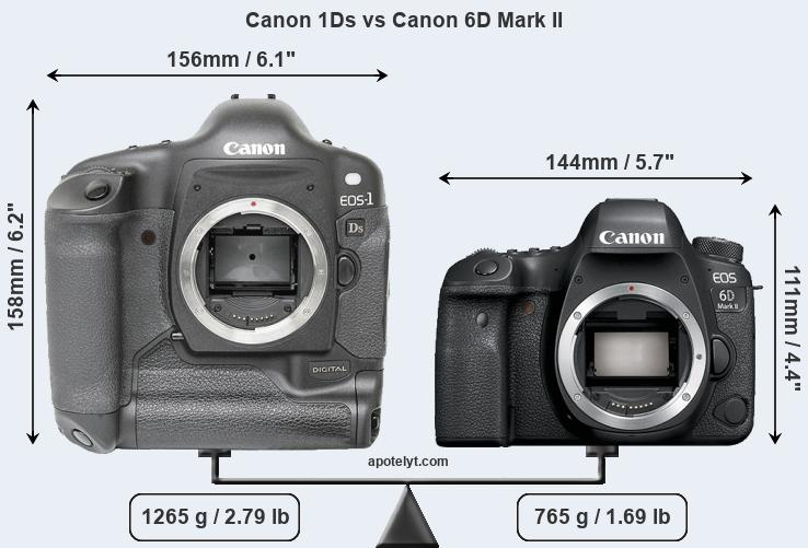 Size Canon 1Ds vs Canon 6D Mark II