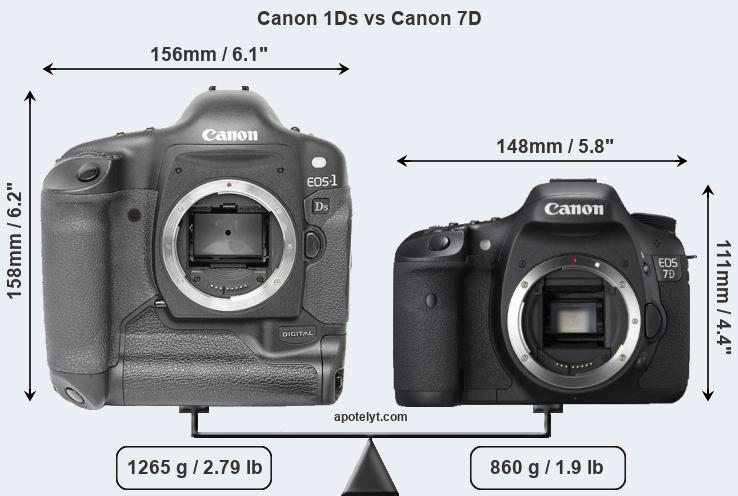 Compare Canon 1Ds and Canon 7D