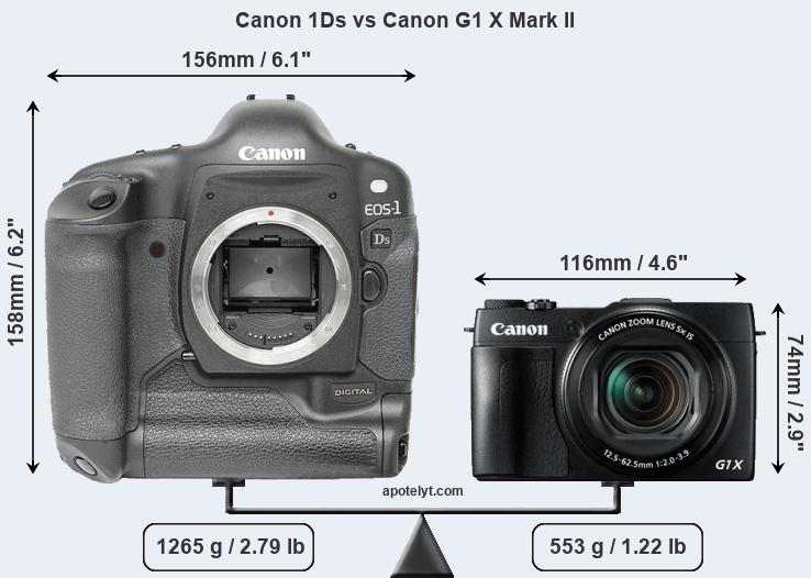 Compare Canon 1Ds and Canon G1 X Mark II
