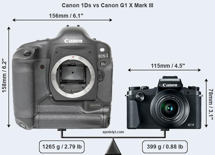 Compare Canon 1Ds vs Canon G1 X Mark III