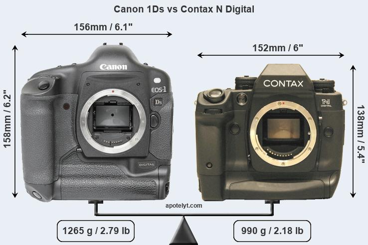 Size Canon 1Ds vs Contax N Digital