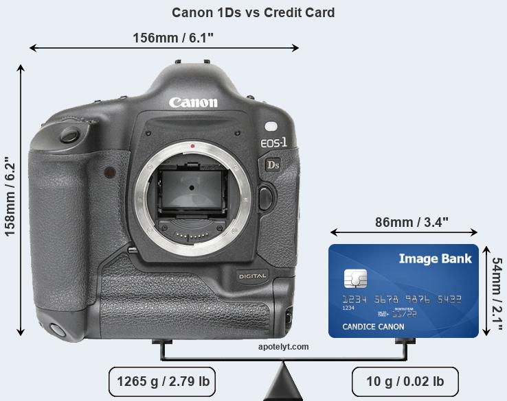 Canon 1Ds vs credit card front