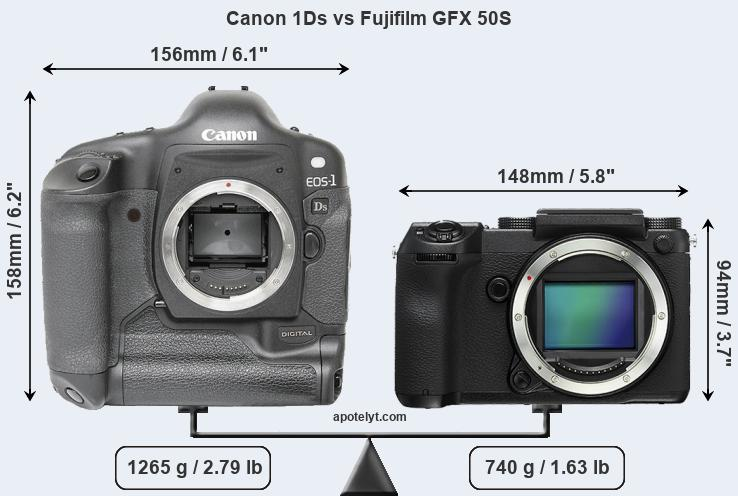 Compare Canon 1Ds and Fujifilm GFX 50S