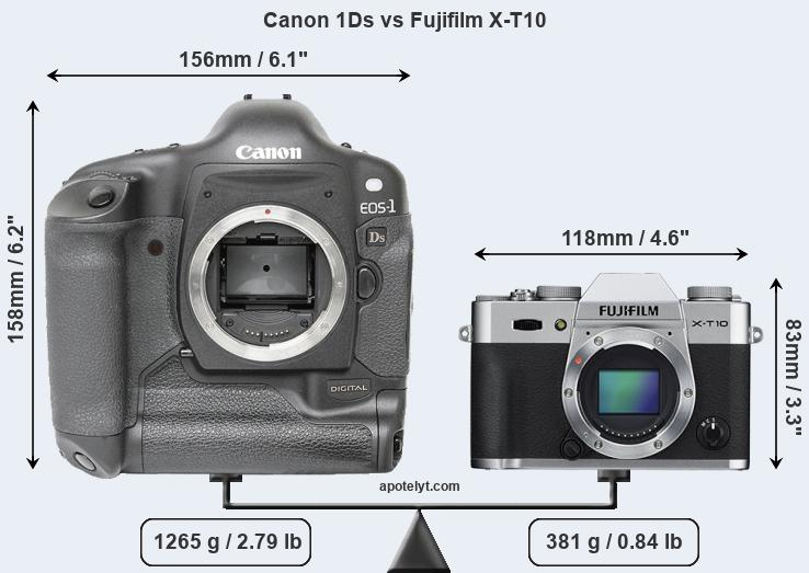 Compare Canon 1Ds vs Fujifilm X-T10