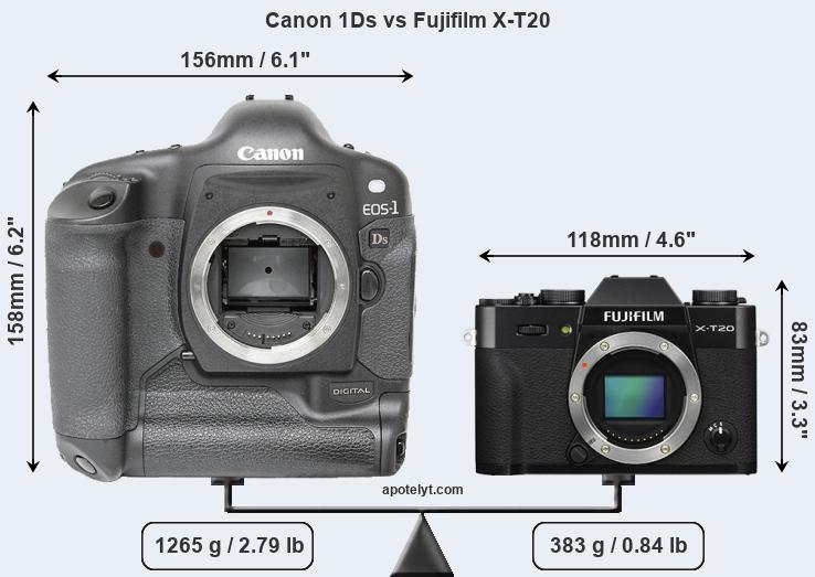 Compare Canon 1Ds vs Fujifilm X-T20