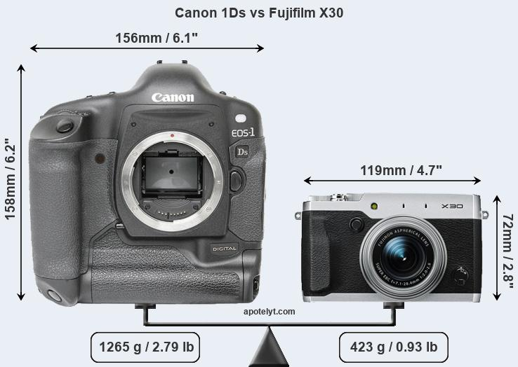 Compare Canon 1Ds vs Fujifilm X30