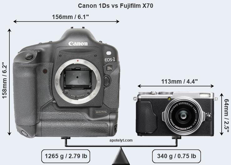 Compare Canon 1Ds vs Fujifilm X70