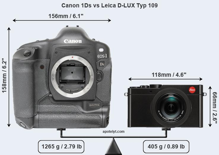 Size Canon 1Ds vs Leica D-LUX Typ 109