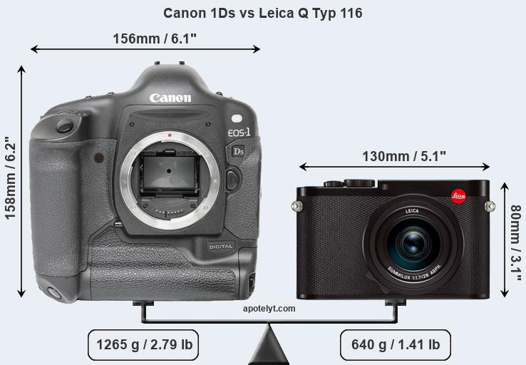 Size Canon 1Ds vs Leica Q Typ 116