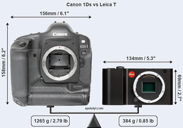 Compare Canon 1Ds vs Leica T