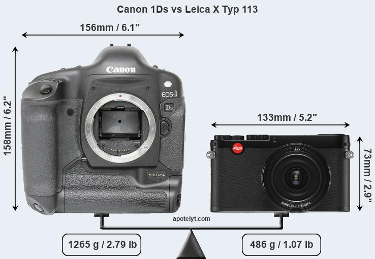 Size Canon 1Ds vs Leica X Typ 113