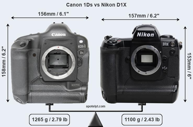 Compare Canon 1Ds and Nikon D1X
