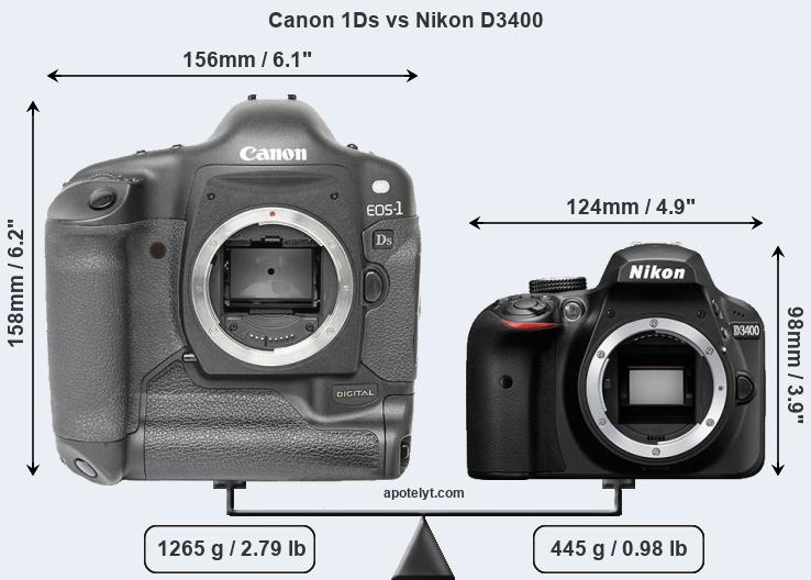 Compare Canon 1Ds vs Nikon D3400