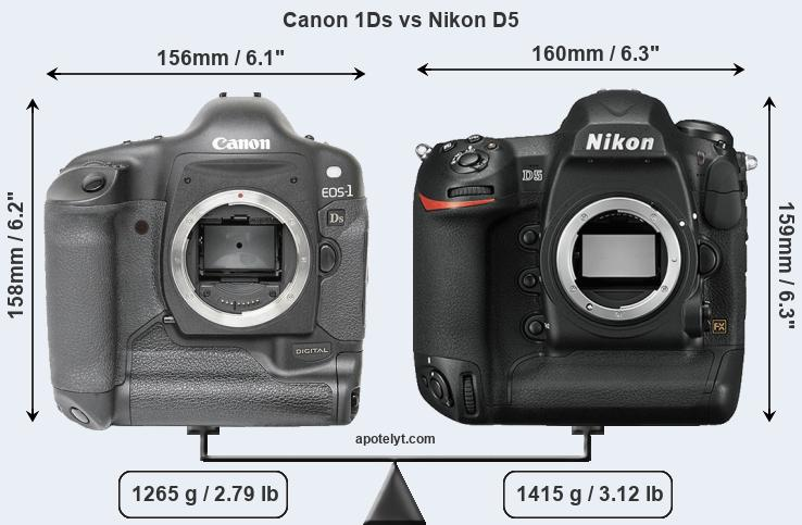 Compare Canon 1Ds and Nikon D5