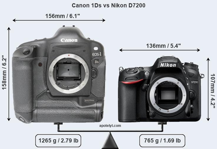 Compare Canon 1Ds vs Nikon D7200