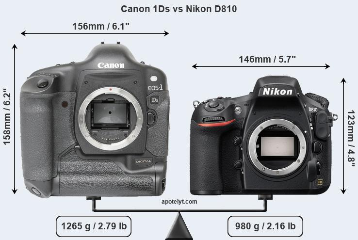 Compare Canon 1Ds vs Nikon D810