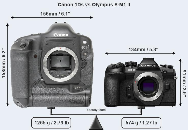 Compare Canon 1Ds vs Olympus E-M1 II
