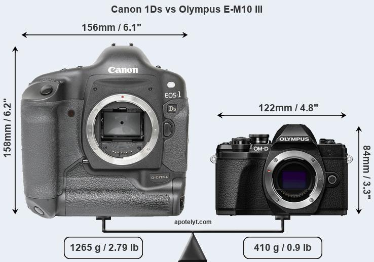 Compare Canon 1Ds and Olympus E-M10 III