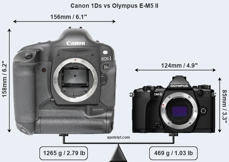 Compare Canon 1Ds vs Olympus E-M5 II