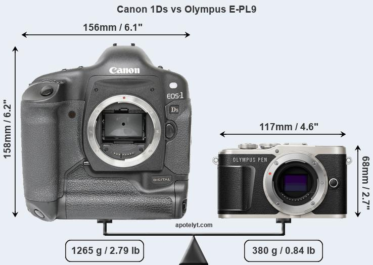 Compare Canon 1Ds and Olympus E-PL9