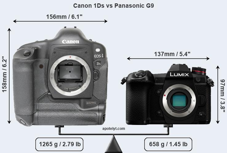 Compare Canon 1Ds vs Panasonic G9