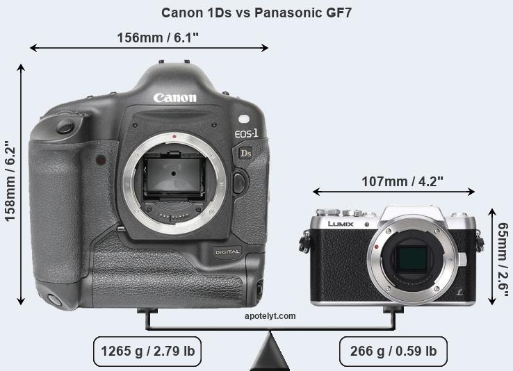 Compare Canon 1Ds vs Panasonic GF7