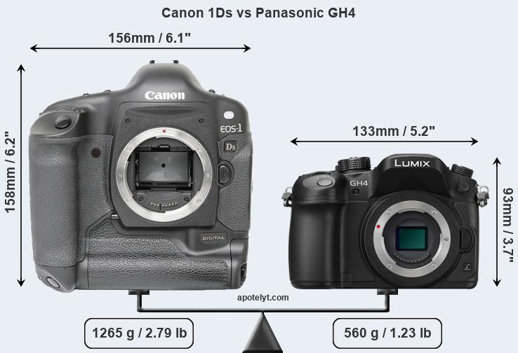 Compare Canon 1Ds and Panasonic GH4