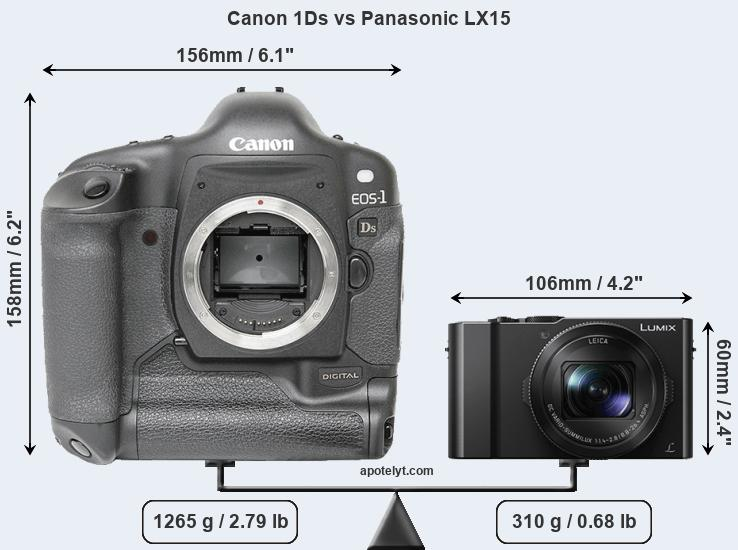 Compare Canon 1Ds vs Panasonic LX15