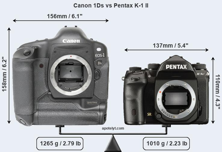 Compare Canon 1Ds vs Pentax K-1 II