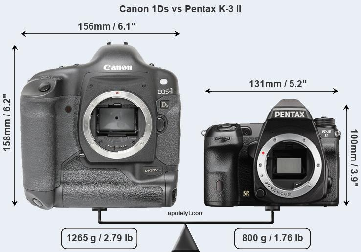 Compare Canon 1Ds and Pentax K-3 II